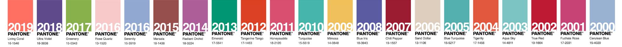 De Pantone kleur van het jaar 2000-2019