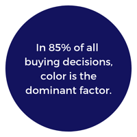 In 85% of all buying decisions color is the dominant factor