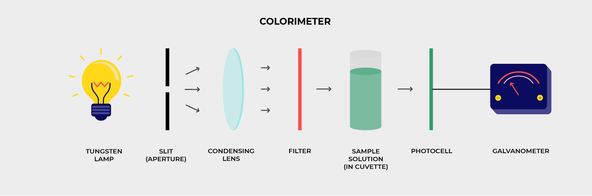 Colorimeter_new